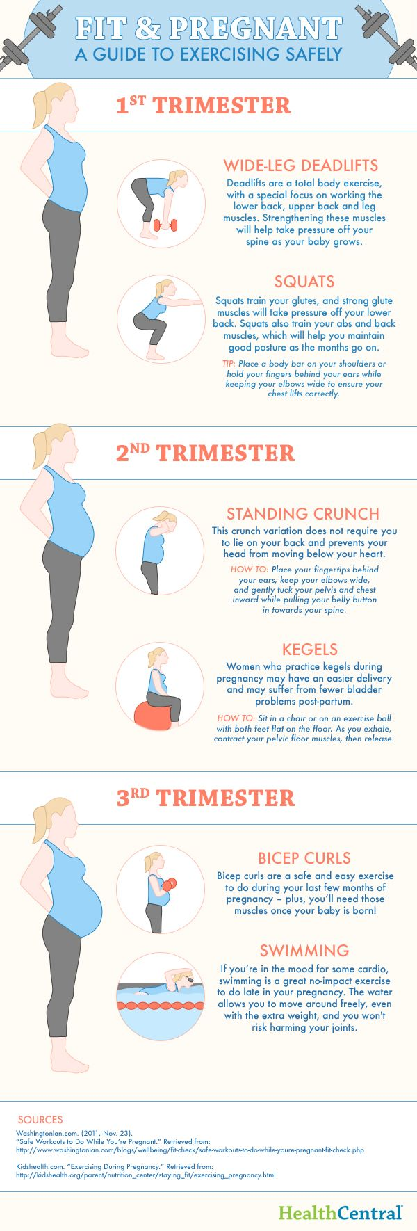 Excercise When Pregnant 53
